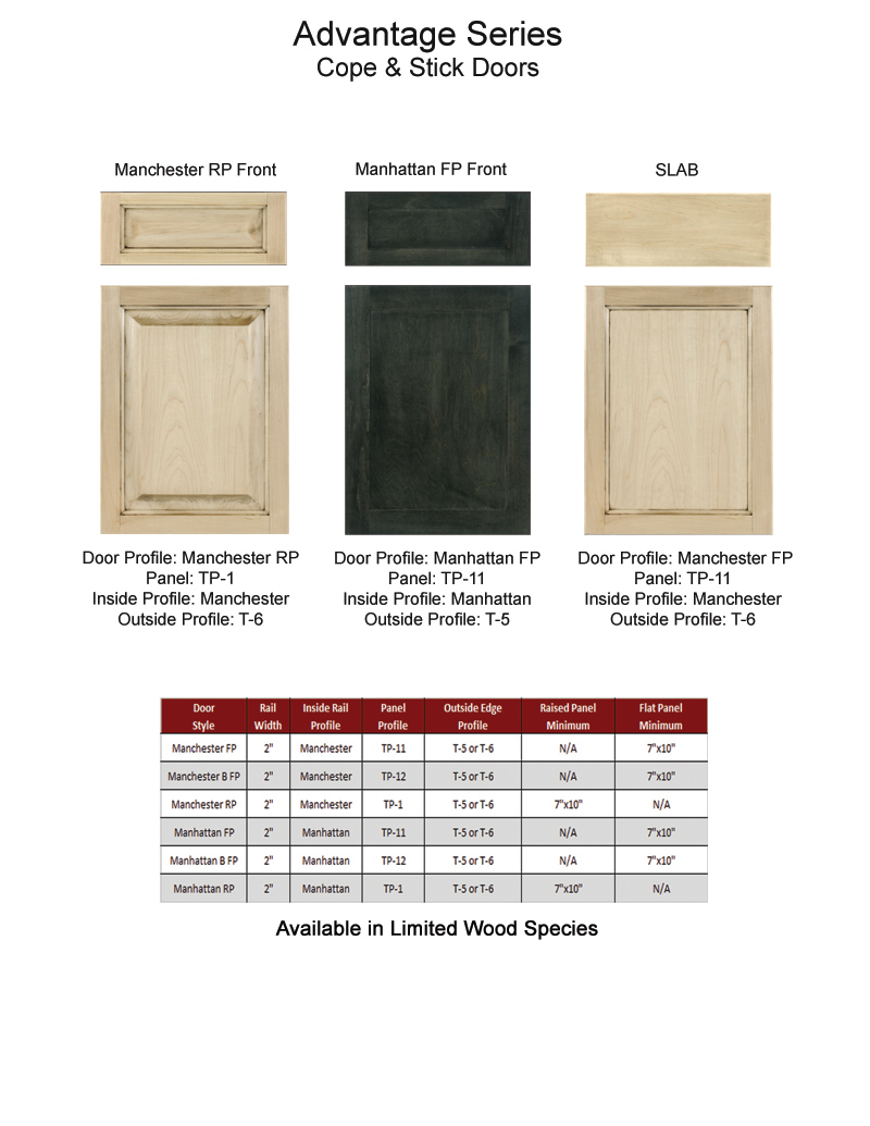 TNT Cabinet Door Details for Advantage Series Cope & Stick Doors