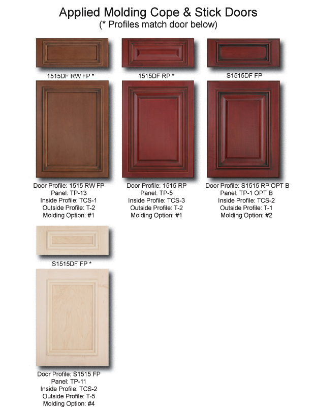 TNT Cabinet Door Details for Applied Molding Mitred Doors