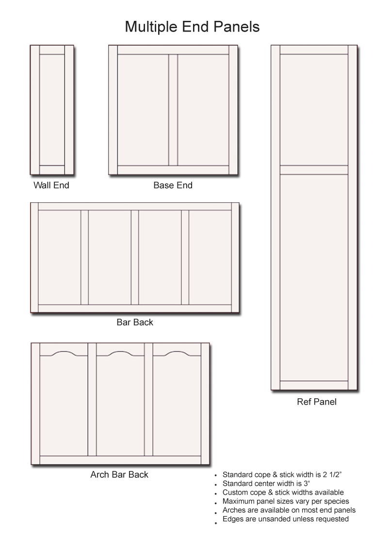 TNT Cabinet Door Details for Multiple End Panels